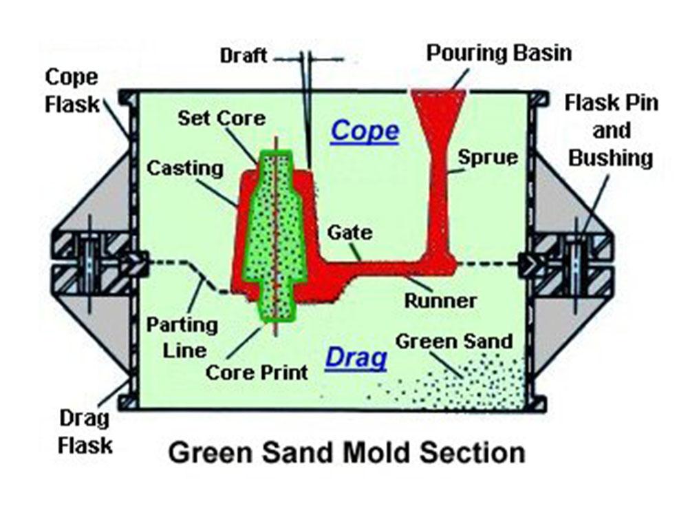 Green_Sand